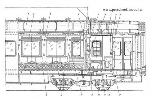 Дизель-поезда, которые мы