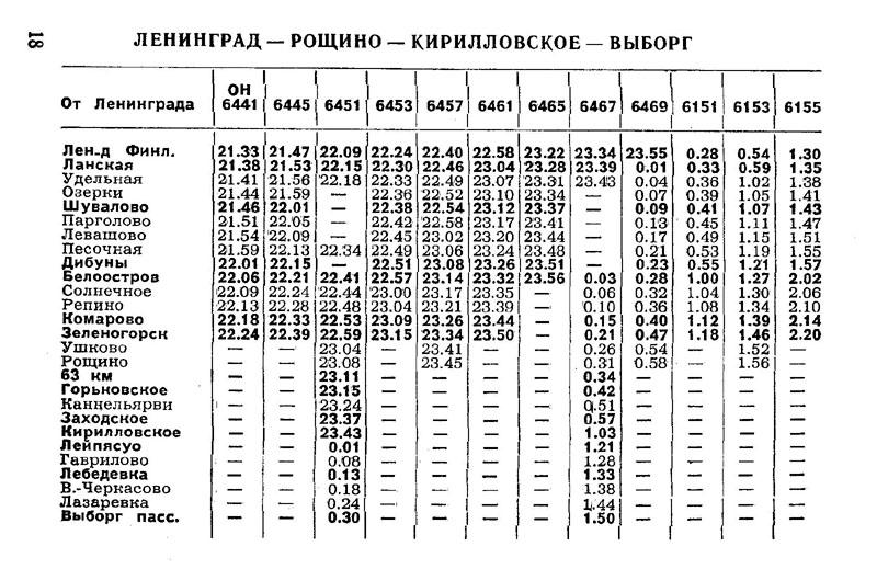Станция удельная расписание электричек спб